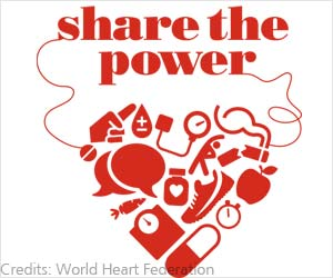 World Heart Day: Share the Power