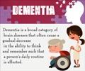 Infographics on Dementia