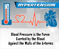 Hypertension - Infographic