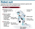 Infographics on Robot Suit