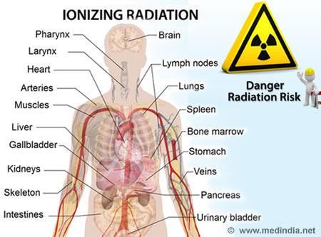 Radiation Hazards