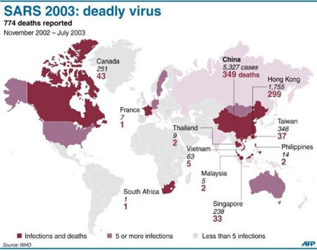 SARS: Deadly Virus - Infographic