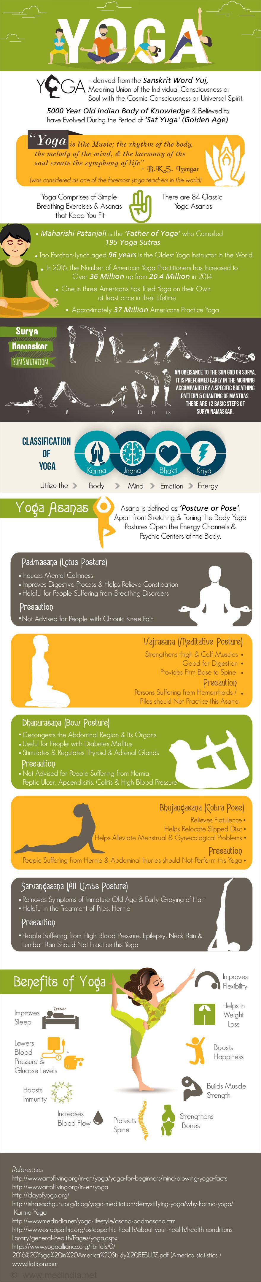 Yoga - Infographic