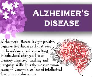Alzheimer's Disease - Infographics
