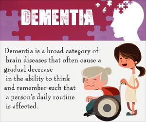 Dementia - Infographics