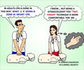 Gynecologist Style of CPR