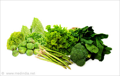 Deep Sunken Eyes - Beauty Tip: Green Leafy Vegetables