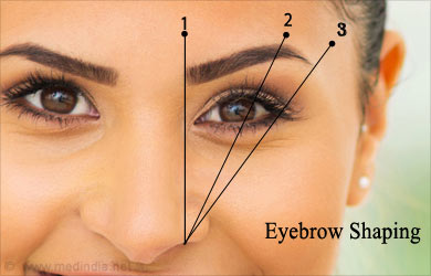 Tips for Shaping Eyebrows
