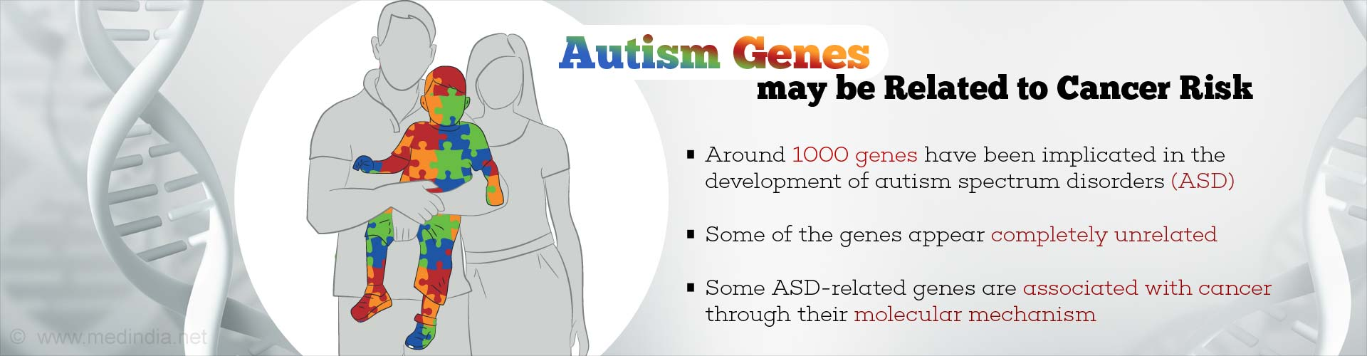Autism genes may be related to cancer risk
