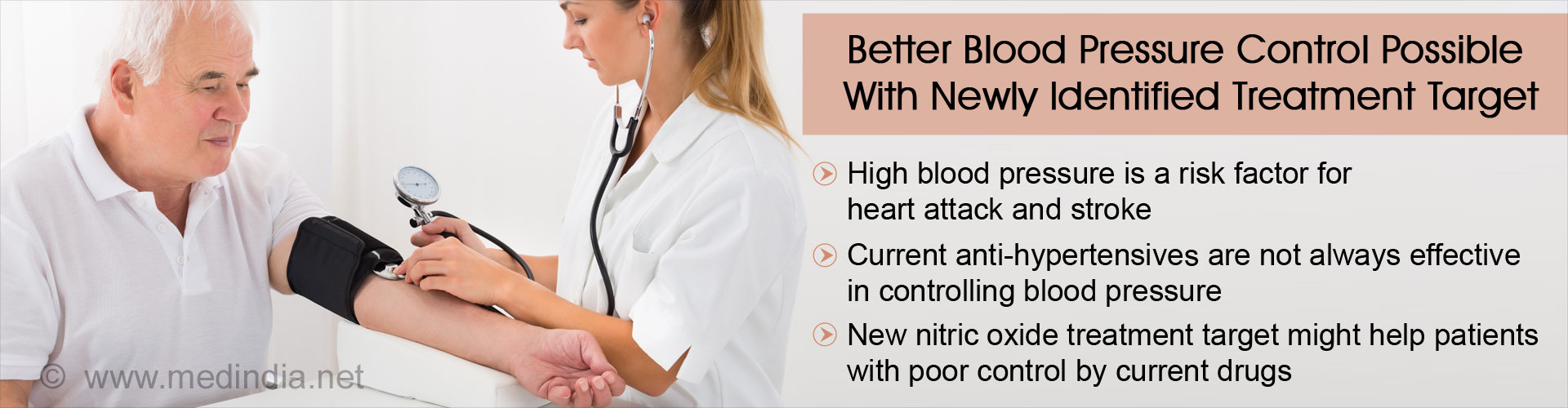 Better blood pressure control possible with newly identified treatment target - High blood pressure is a risk factor for heart attack and stroke - Current anti-hypertensive are not always effective in controlling blood pressure - New nitric oxide treatment target might help patients with poor control by current drugs
