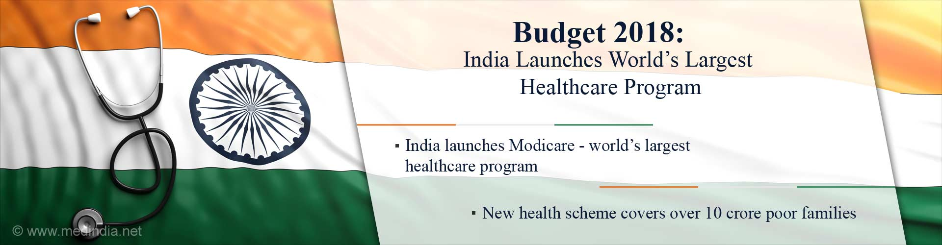 budget 2018: India Launches World''s Largest Healthcare Program
