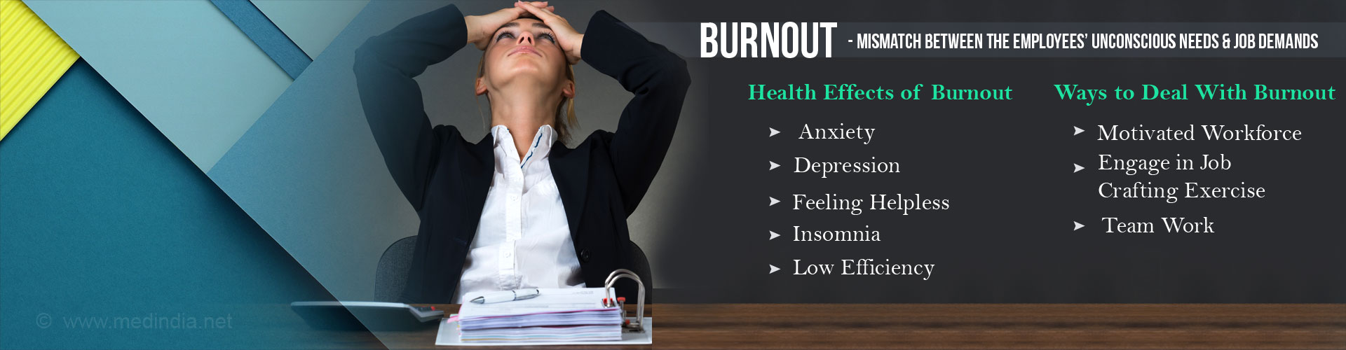 Burnout is the Result of Stress Due To Mismatch Of Employee Needs & Job Demands