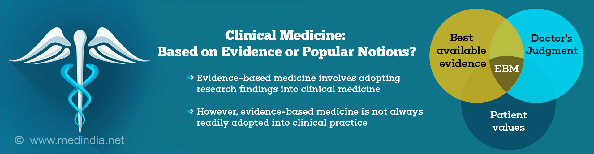 Clinical Medicine: Based on Evidence or Popular Notions?