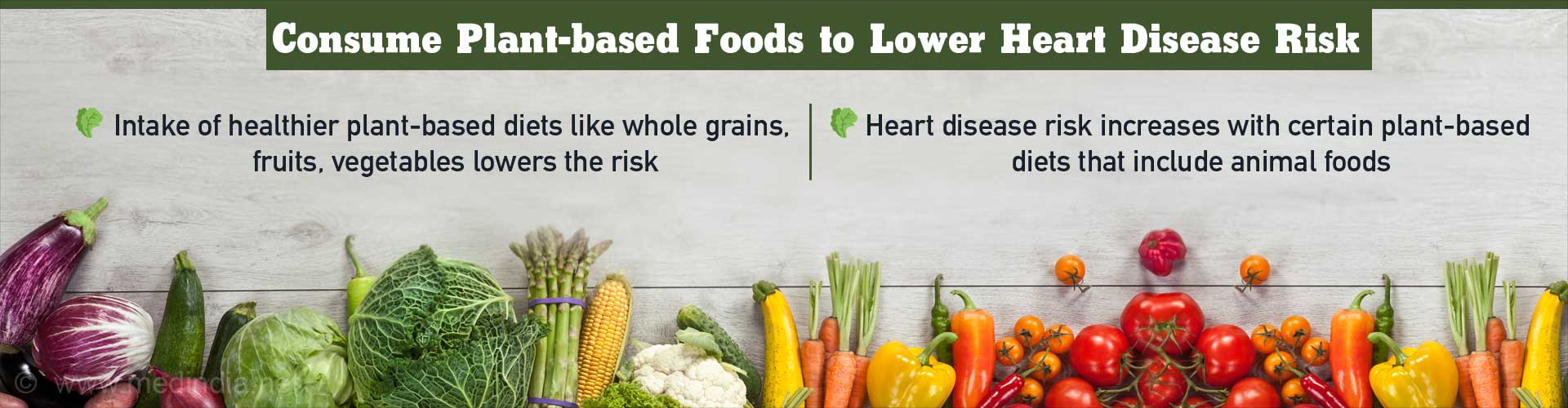 Consume Plant-based Foods to Lower Heart Disease Risk