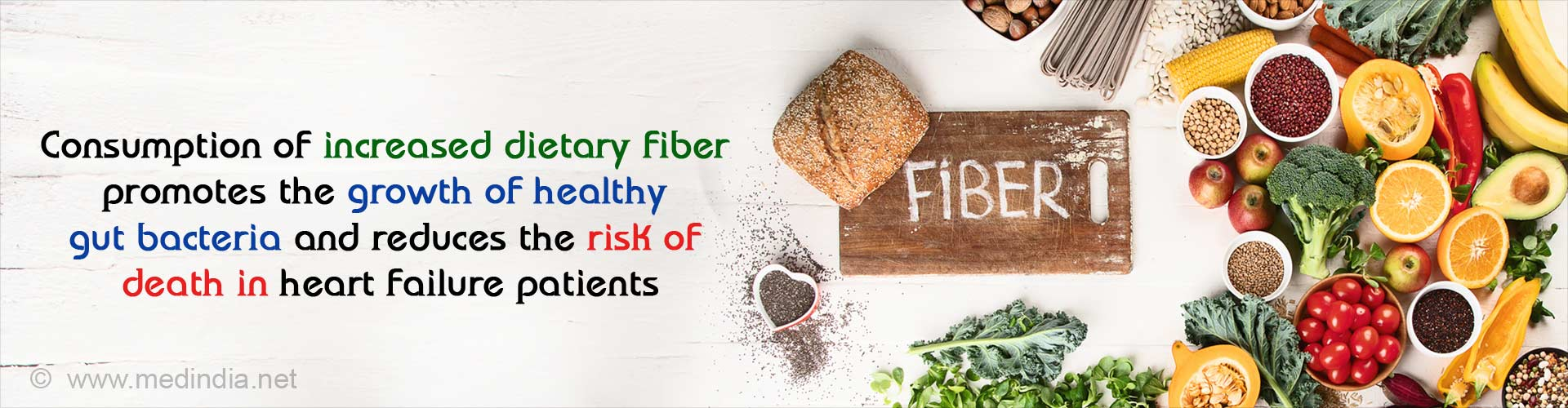 Consumption of increased dietary fiber promotes the growth of healthy gut bacteria and reduces the risk of death in heart failure patients.