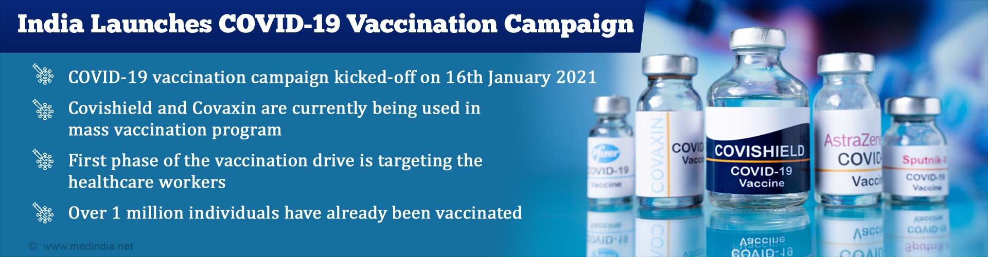 COVID-19 Vaccination in India: Issues and Challenges