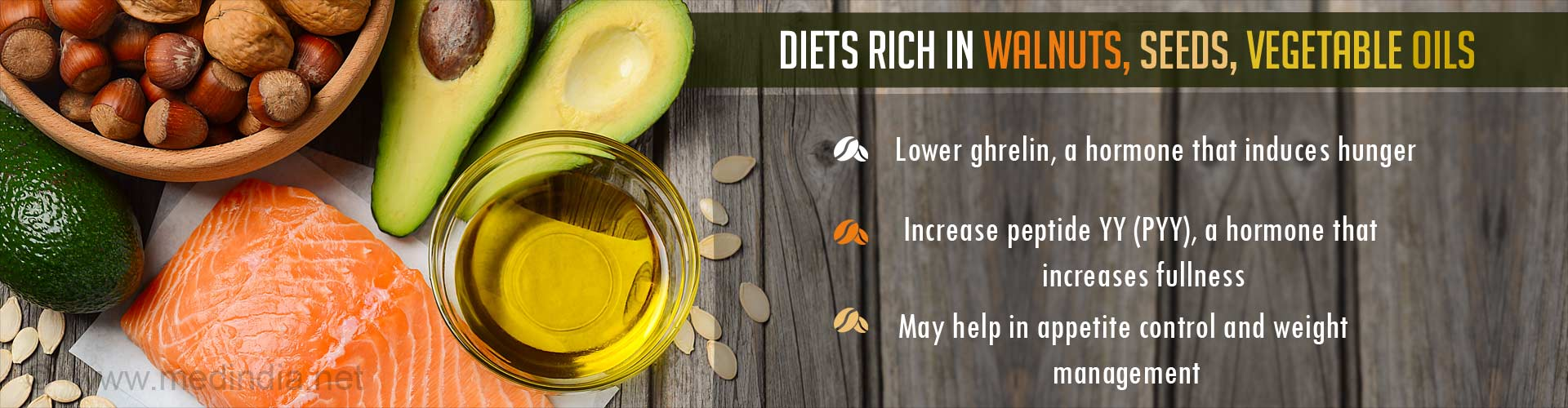 Can Diets Rich in Polyunsaturated Fats Help Control Hunger, Aid in Weight Loss
