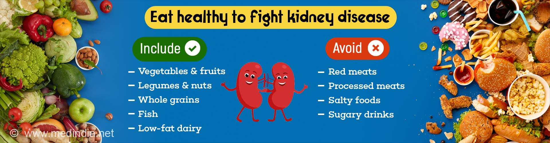 Eat healthy to fight kidney disease. Include: Vegetables and fruit, legumes and nuts, whole grains, fish, and low-fat dairy products. Avoid: Red meats, processed meats, salty foods and sugary drinks.