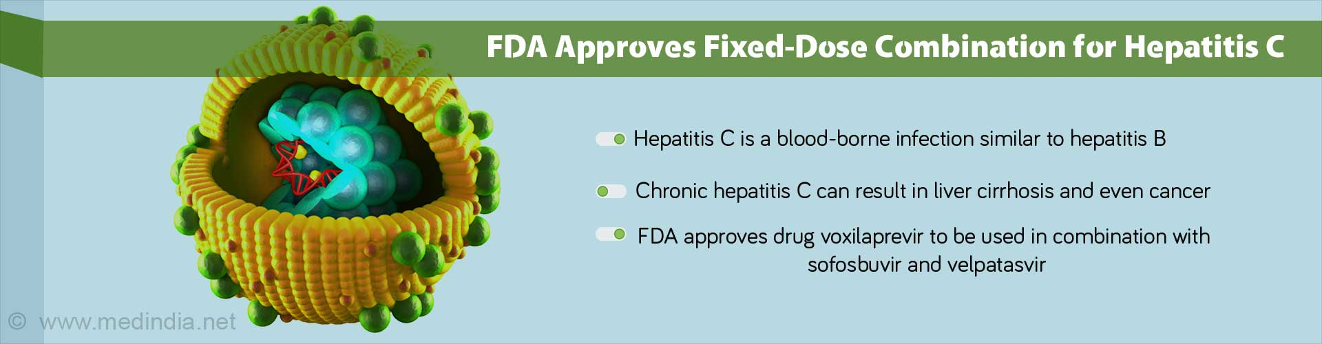 FDA Approves Fixed-Dose Combination for Hepatitis C - Hepatitis C is a blood-borne infection similar to Hepatitis B - Chronic Hepatitis C  can result in liver cirrhosis and even cancer - FDA approves drug voxilaprevir to be used in combination with sofosbuvir and velpatasvir