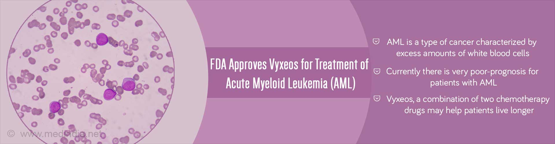 FDA Approves First Treatment for Certain Types of Acute Myeloid Leukemia