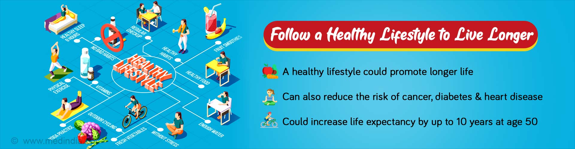 Healthy Lifestyle Increases Life Expectancy