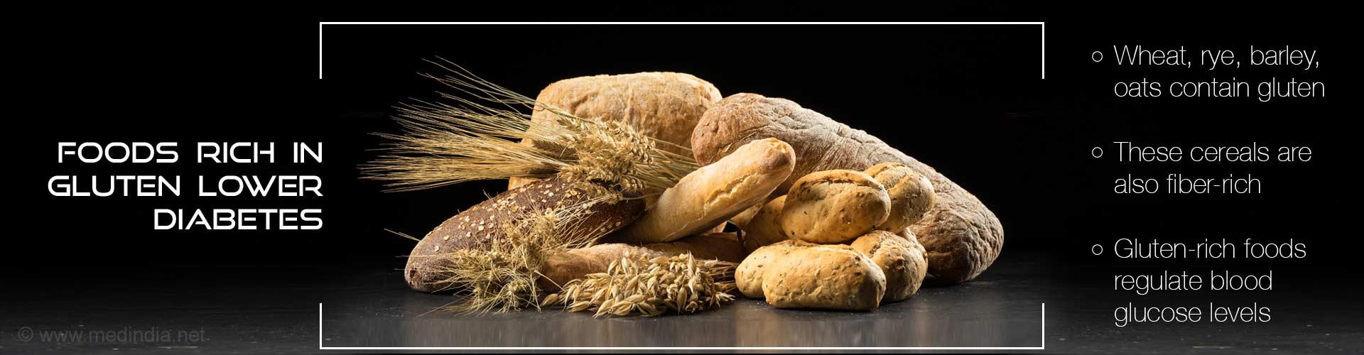 Gluten in Wheat, Rye, Barley Reduces Risk Of Type 2 Diabetes