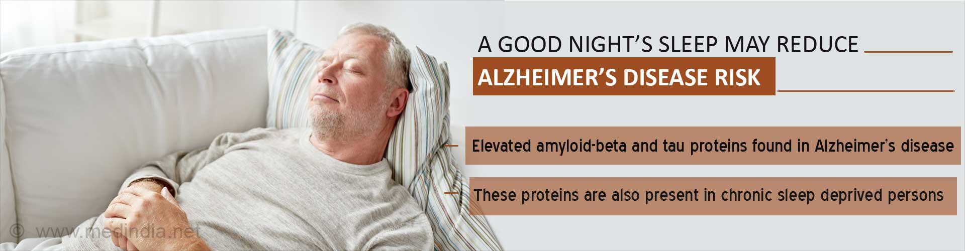Chronic Poor Sleep Linked to Increased Risk of Alzheimer's Disease