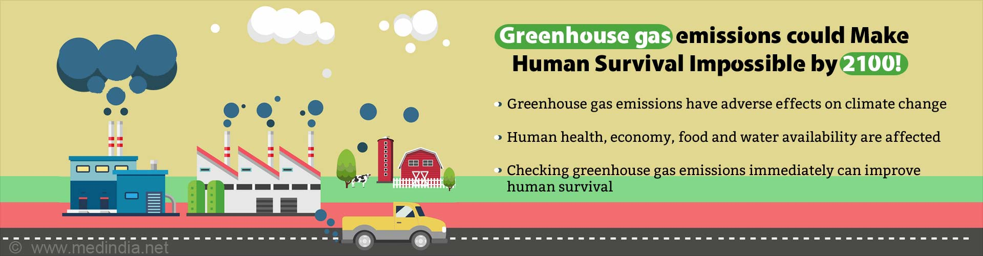Greenhouse gas emissions could make human survival impossible by 2100. Greenhouse gas emissions have adverse effects on climate change. Human health, economy, food and water availability are affected. Checking greenhouse gas emissions immediately can improve human survival.