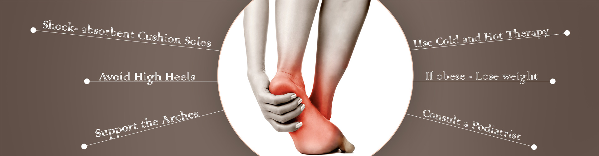 Heel Pain - Symptom Evaluation - Causes, Diagnosis, Treatment, Helth Tips, FAQs