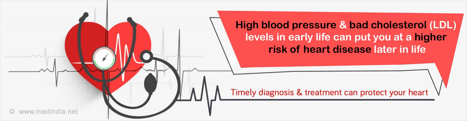 High blood pressure and bad cholesterol (LDL) levels in early life can put you at a higher risk of heart disease risk later in life. Timely diagnosis and treatment can protect your heart.