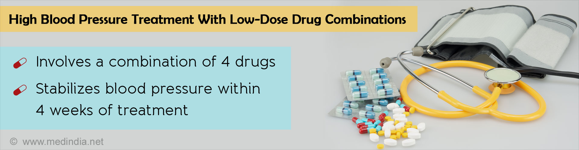 Ultra Low-dose Drug Combinations For Treating High Blood Pressure
