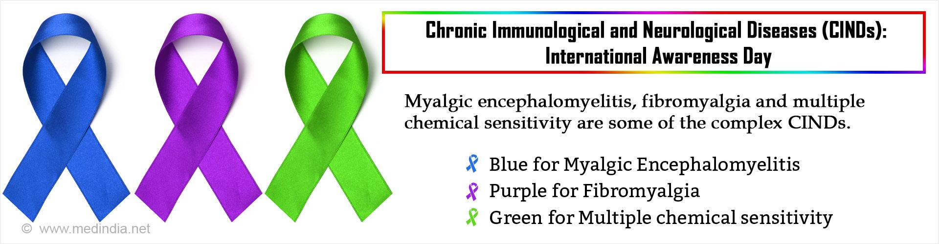 Chronic immunological and neurological diseases (CINDs) International Day Myalgic encephalomyelitis, fibro myalgia and mutltiple chemical sensitivity are some of the complex CINDs Blue for Myalgic Encephalomyelitis Purple for Fibromyalgia  Green for Multiple chemical sensitivity