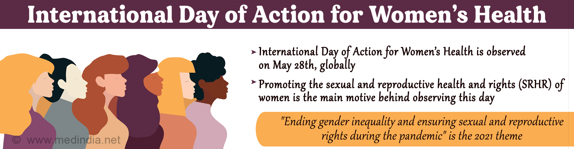 International Day of Action For Women's Health 2017 - Women's Health Matters