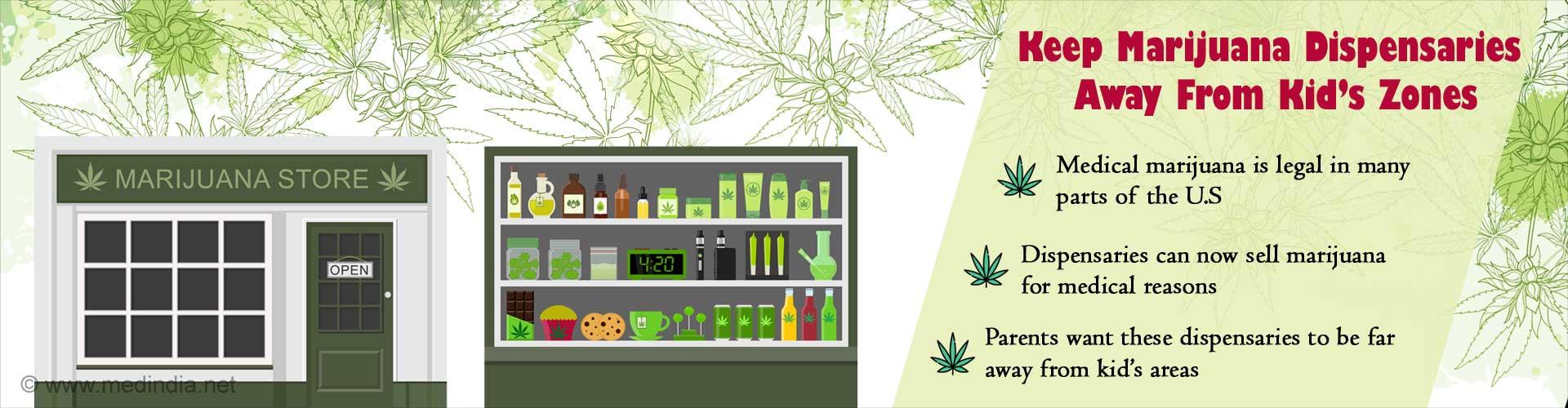 Medical Marijuana Dispensaries Should Be Far Away From Kid's Areas