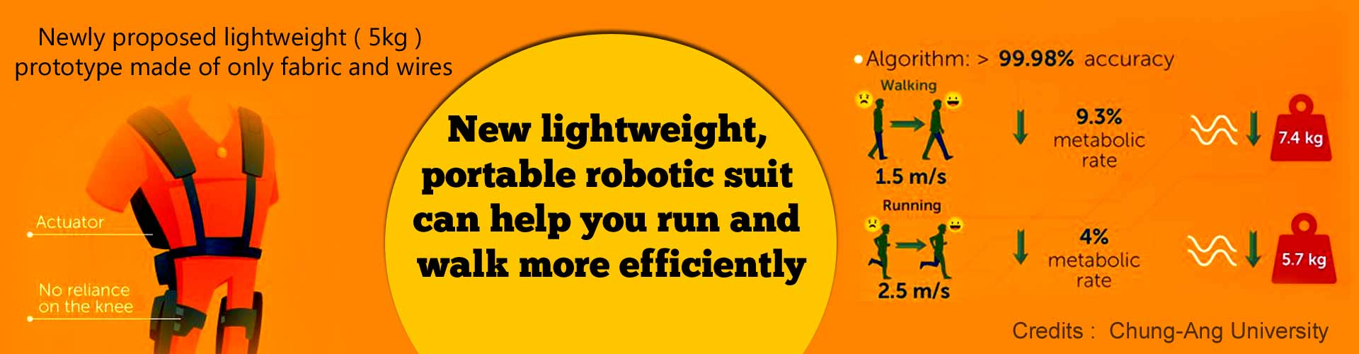 New lightweight, portable robotic suit can help you run and walk more efficiently.
