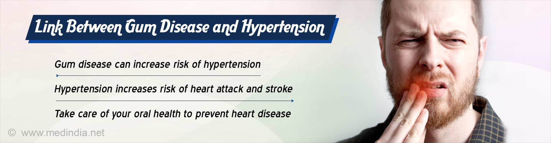 Link between gum disease and hypertension. Gum disease can increase risk of hypertension. Hypertension increases risk of heart attack and stroke. Take care of your oral health to prevent heart disease.