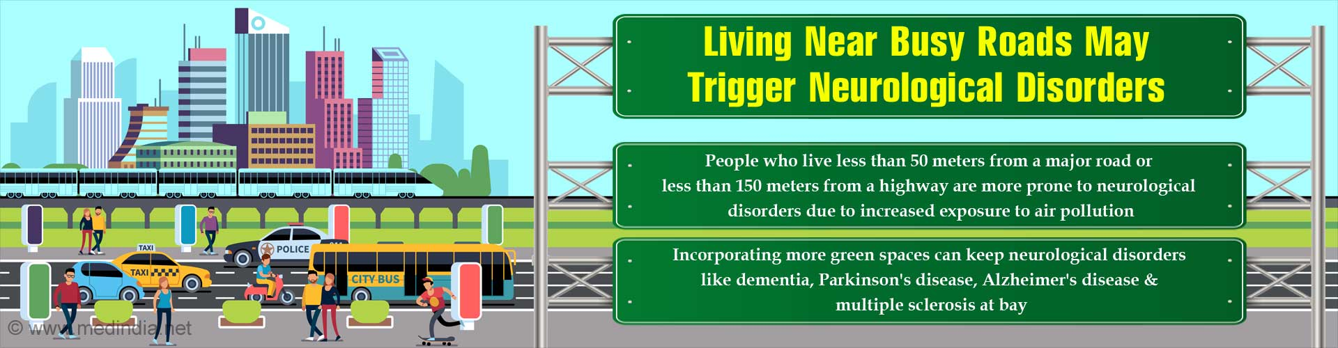 Living near busy roads may trigger neurological disorders. People who live less than 50 meters from a major road or less than 150 meters from a highway are more prone to neurological disorders due to increased exposure to air pollution. Incorporating more green spaces can keep neurological disorders like dementia, Parkinson's disease, Alzheimer's disease and multiple sclerosis at bay.