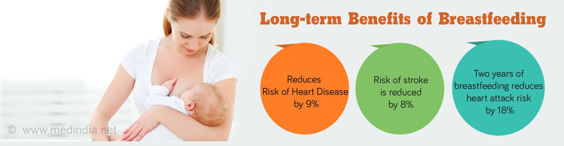 Breastfeed Your Baby to Reduce Risk of Heart Disease, Stroke