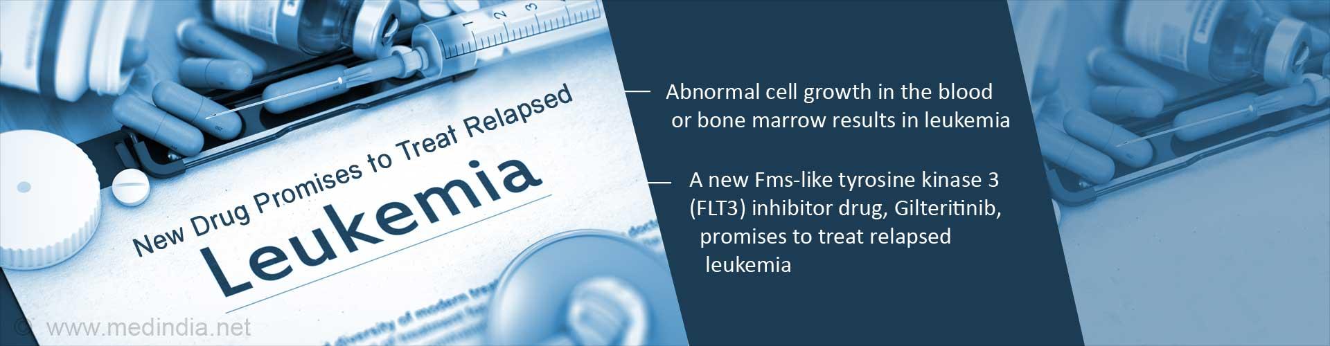 Gilteritinib Drug: New Inhibitor Offers Hope in Relapsed Leukemia