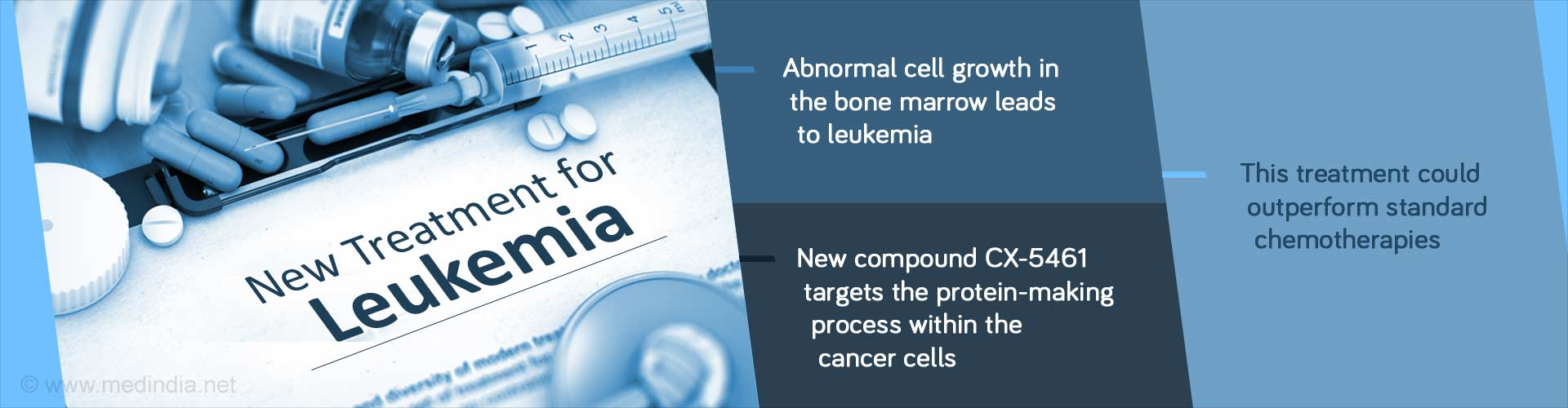 Novel Leukemia Treatment Outperforms Standard Chemotherapies