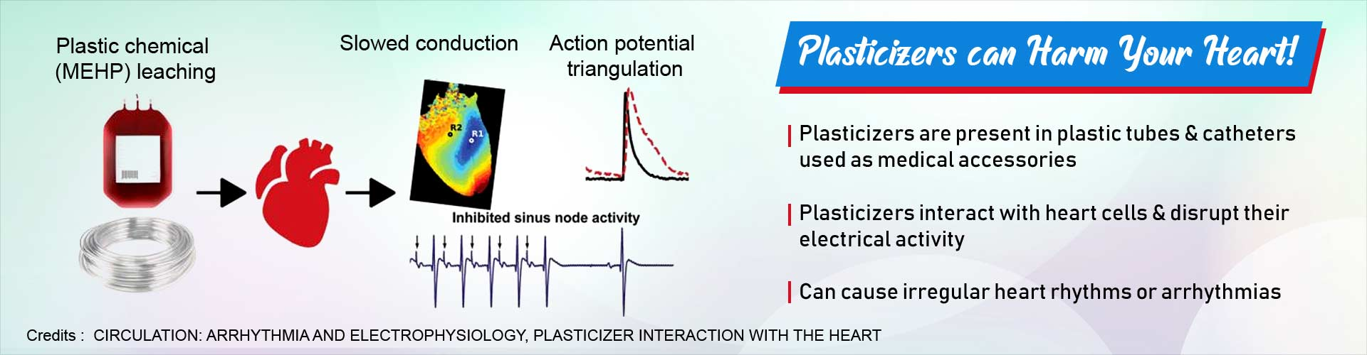 Plasticizers can harm your heart. Plasticizers such as plastic tubes and catheters are used in medical accessories. Plasticizers interact with heart cells and disrupt their electrical activity. Can cause irregular heart rhythms or arrhythmias.