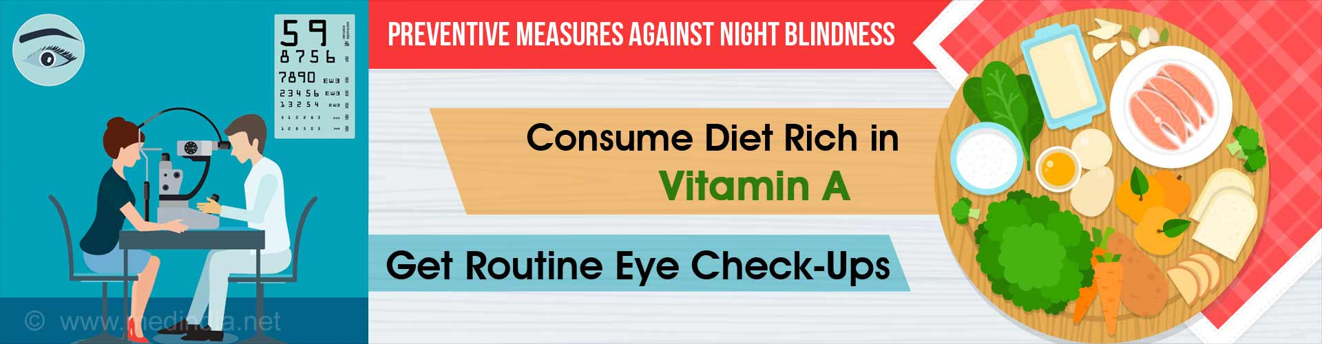 Preventive measure against night blindness - consume diet rich n vitamin A - get routine eye check-ups