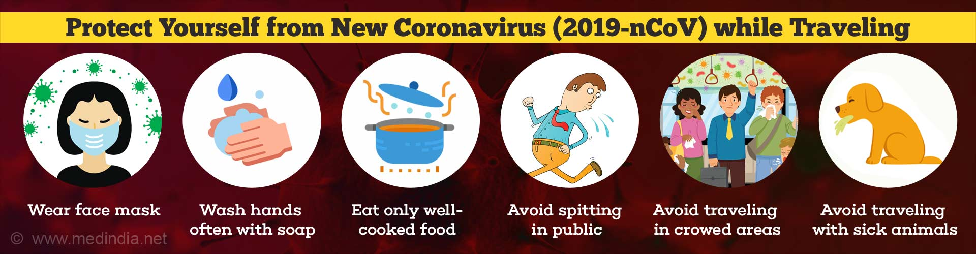 Protect yourself from new Coronavirus (2019-nCoV) while traveling. Wear face mask, wash hands often with soap, eat only well-cooked food, avoid spitting in public, avoid traveling in crowed areas, and avoid traveling with sick animals.