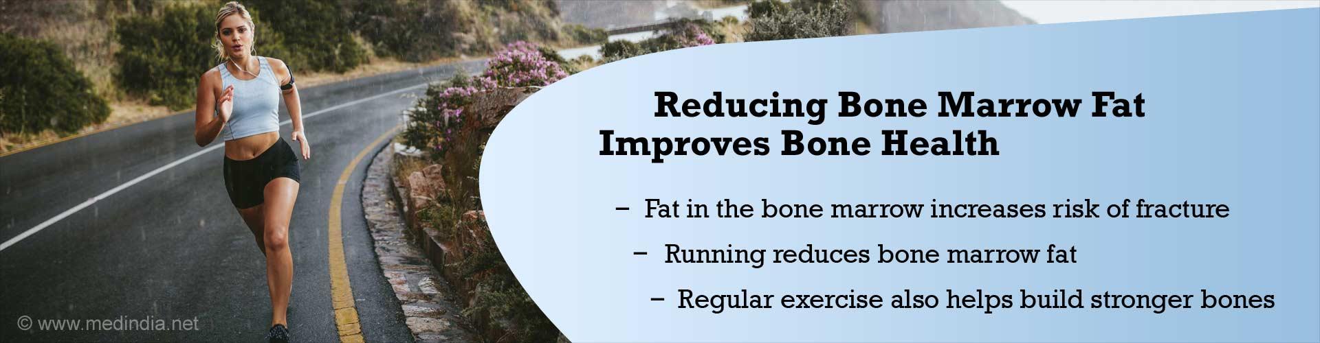 Reducing bone marrow fat improves bone health - Fat in the bone marrow increases risk of fracture - Running reduces bone marrow fat - Regular exercise also helps build stronger bones