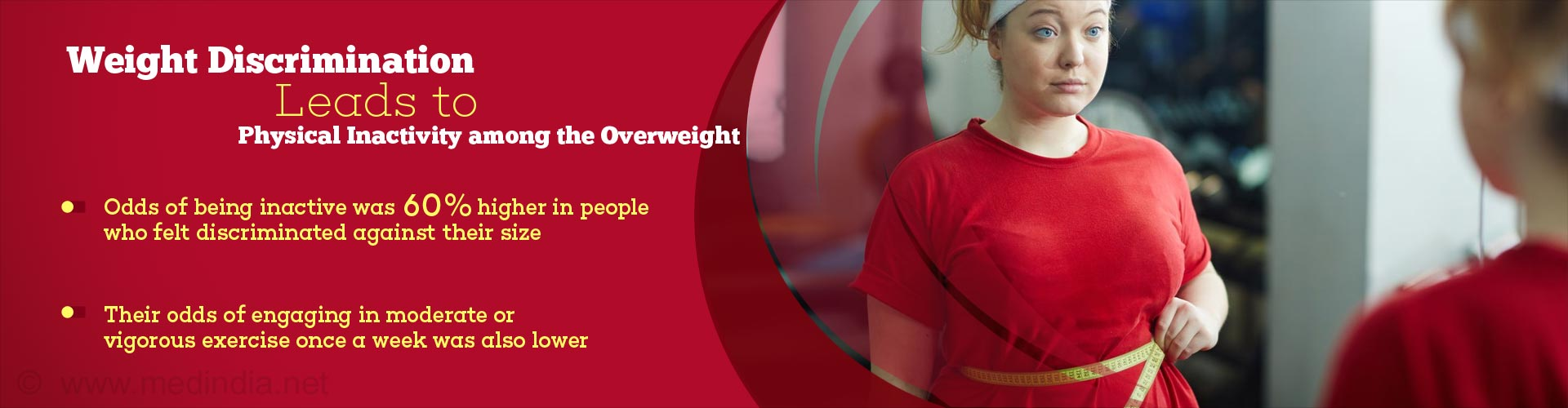 weight discrimination leads to physical inactivity among the overweight - odds of being inactive was 60% higher in people who felt discriminated against their size - their odds of engaging in moderate or vigorous exercise once a week was also lower