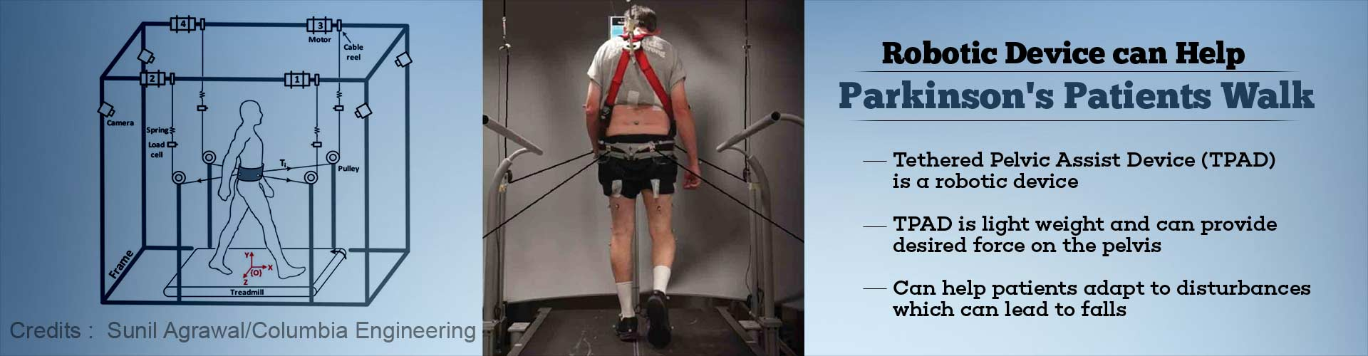 Robotic device can help parkinson's patients walk