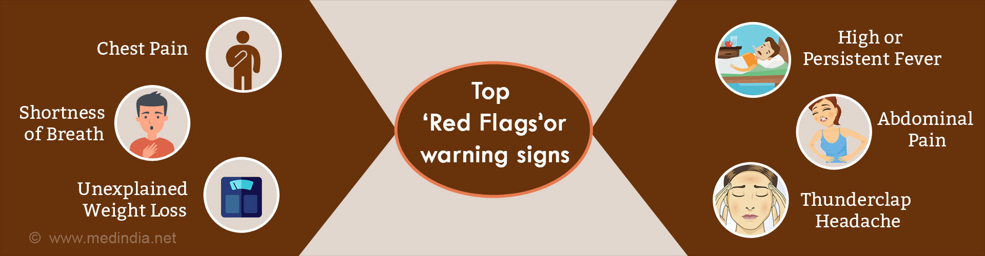 Red Flags You Should Look Out For