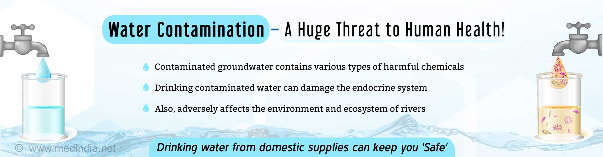 Water contamination - a huge threat to human health. Contaminated groundwater contains various types of harmful chemicals. Drinking contaminated water can damage the endocrine system. Also, adversely affects the environment and ecosystem of rivers. Drinking water from domestic supplies can keep you safe.