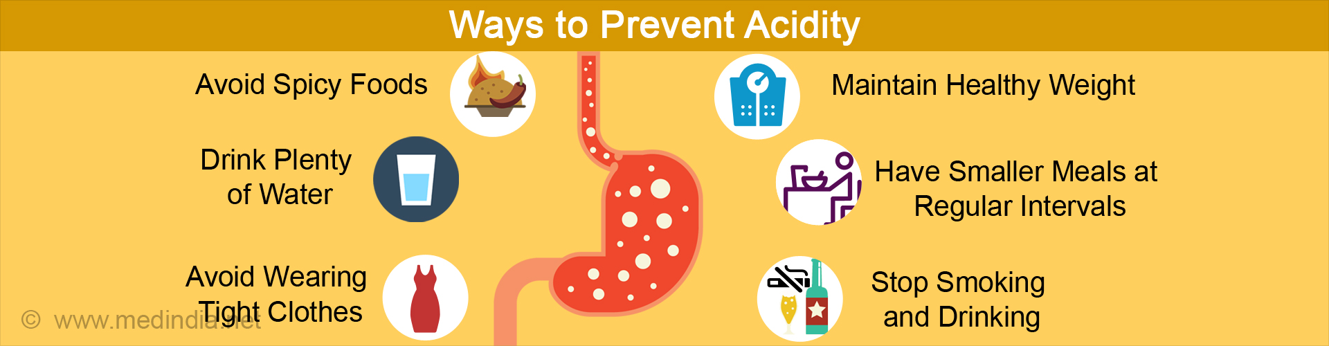 Acidity - Causes, Symptoms, Diagnosis, Treatment & Complications