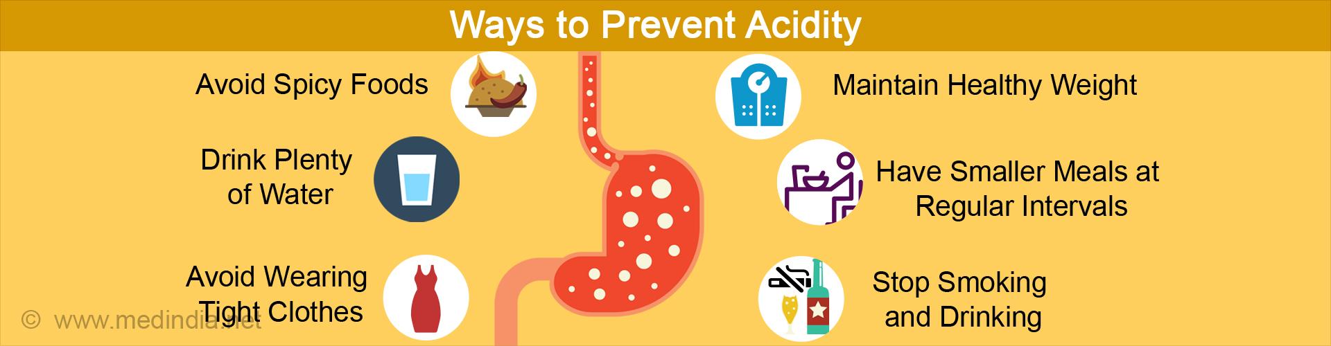 Acidity - Causes, Symptoms, Diagnosis, Treatment & Complications